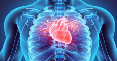 How Does Heart Gets Affected by Coronavirus?